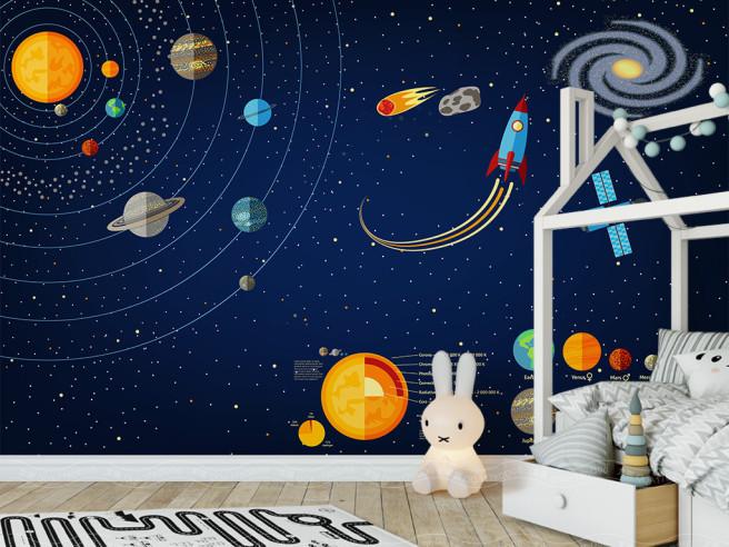 Фотообои Путишествие в космос